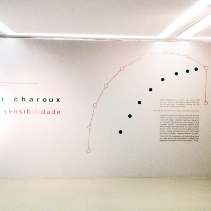 Lothar Charoux